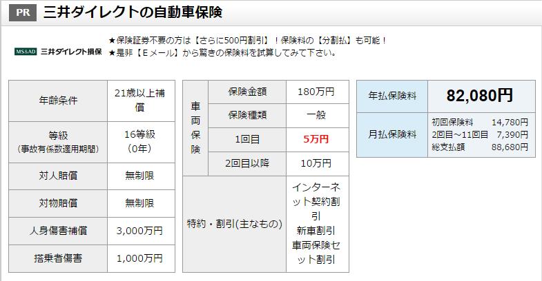 三井ダイレクトの自動車保険見積もり結果